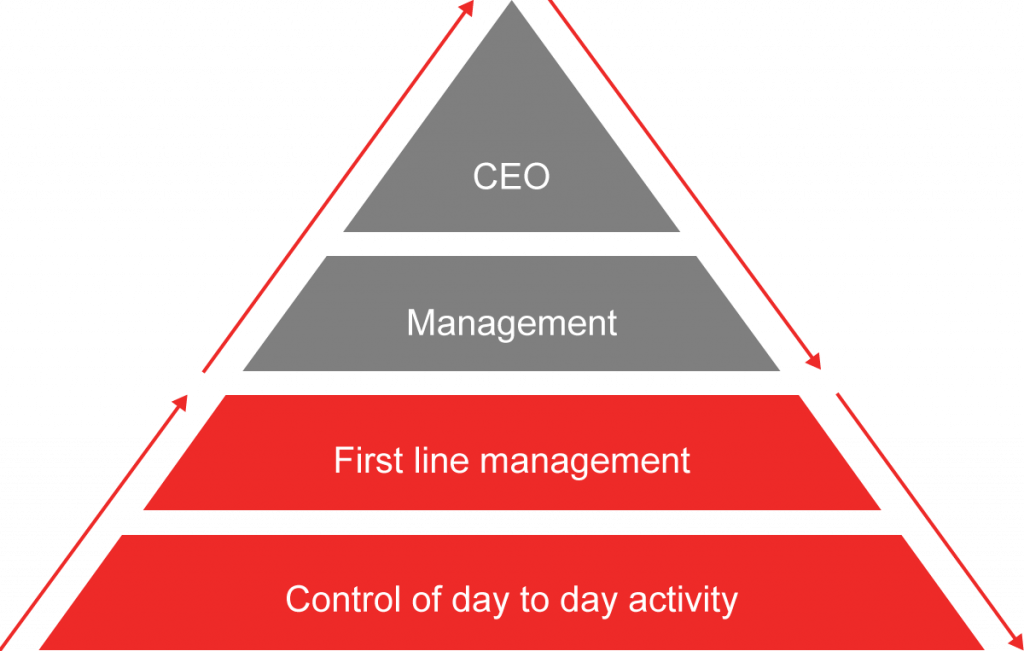 Mantec_approach_pyramid