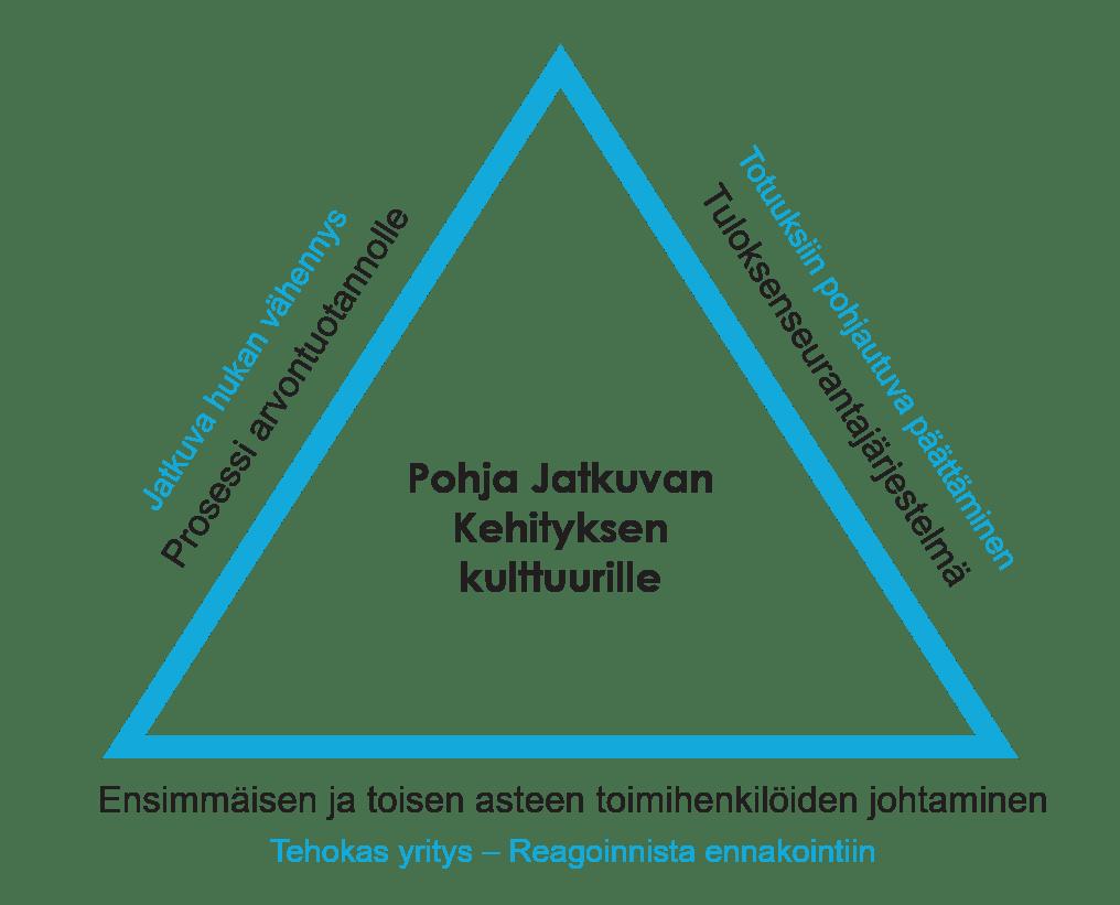 Mantec_holistinen_lähestymistapa